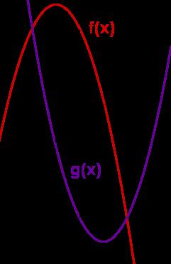 Geogebra File: https://assets.serlo.org/legacy/9315_OQwqFpEP15.xml
