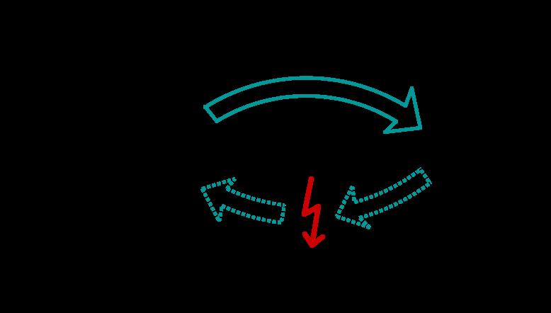 Veranschaulichung Zusammenhang Stetigkeit und Differenzierbarkeit